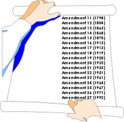 Article V Of The Us Constitution Amendments David J Shestokas