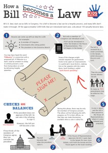 How-a-Bill-becomes-a-Law-Kids-Discover