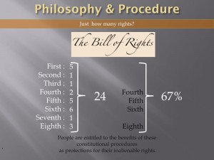 16-1110-shestokas-bill-of-rights-day-20